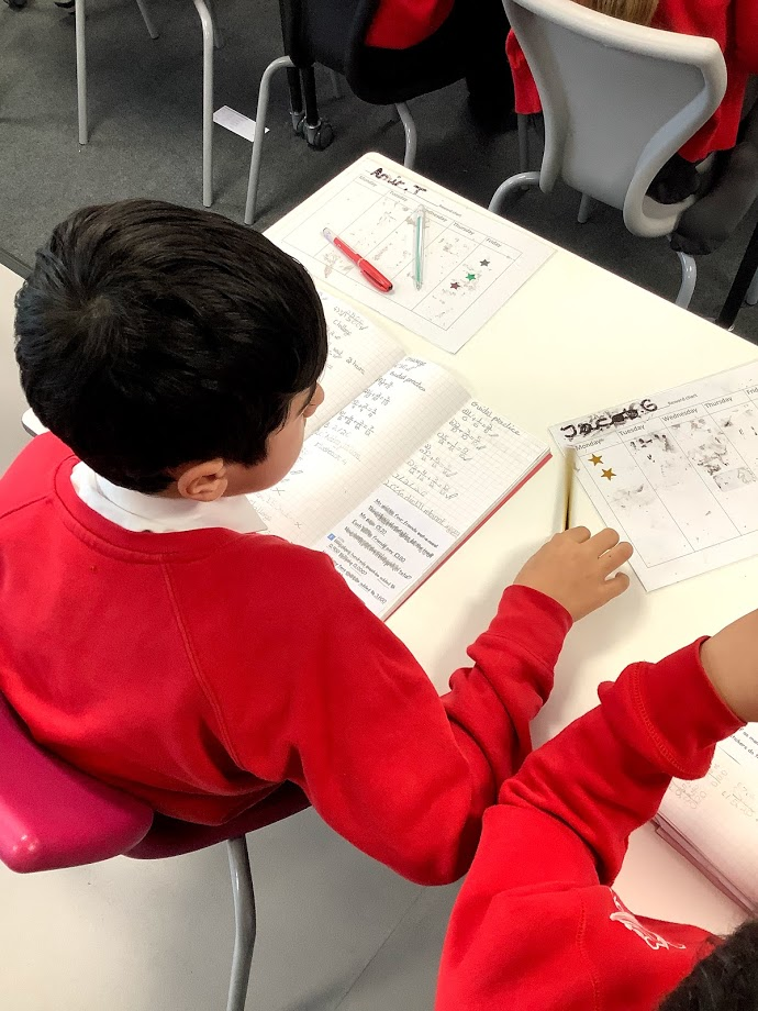 5SW – Reflectiveness in our classroom.